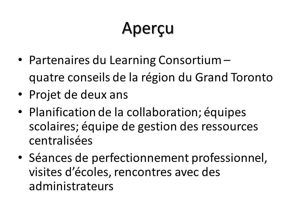 Aperçu Partenaires du Learning Consortium – quatre conseils de la région du Grand Toronto Projet de deux ans Planification de la collaboration; équipe