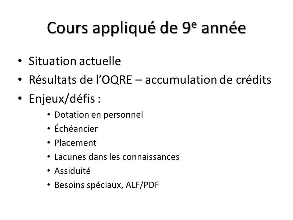 Cours appliqué de 9 e année Situation actuelle Résultats de lOQRE – accumulation de crédits Enjeux/défis : Dotation en personnel Échéancier Placement