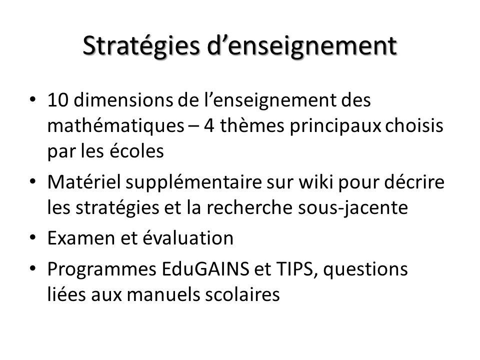 Stratégies denseignement 10 dimensions de lenseignement des mathématiques – 4 thèmes principaux choisis par les écoles Matériel supplémentaire sur wik