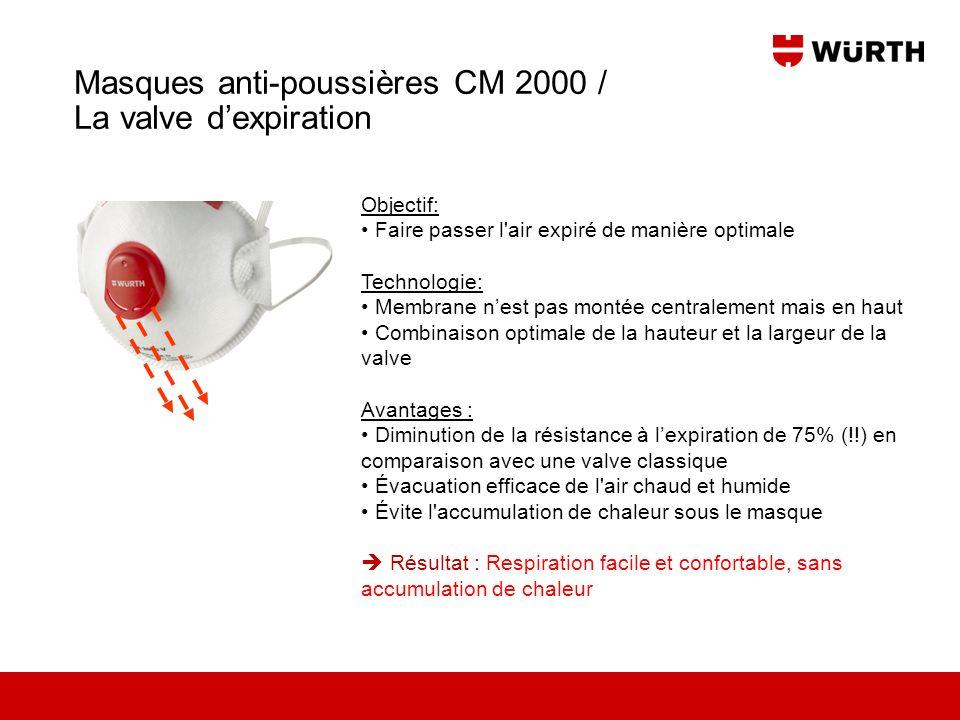 Masque anti-poussières CM 2000 FFP1 NR D Art.0899 110 300 (emb.