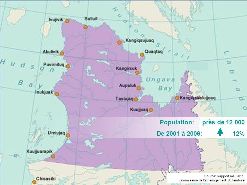 NOVEMBRE 2011 IMPACT DES CHANGEMENTS CLIMATIQUES SUR LE DÉVELOPPEMENT DE LHABITAT AU NUNAVIK Population: près de 12 000 De 2001 à 2006: 12% Source: Ra