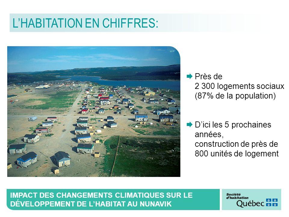 IMPACT DES CHANGEMENTS CLIMATIQUES SUR LE DÉVELOPPEMENT DE LHABITAT AU NUNAVIK LHABITATION EN CHIFFRES: Près de 2 300 logements sociaux (87% de la pop