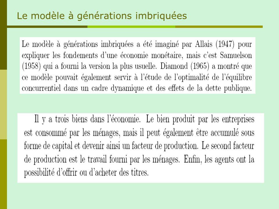 Le modèle à générations imbriquées