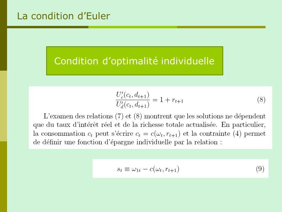 La condition dEuler Condition doptimalité individuelle