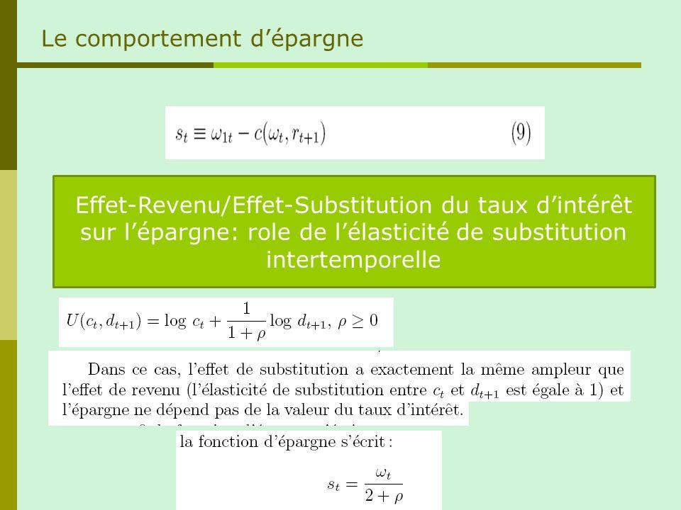 Une condition sur le fil du rasoir Pour une fonction dutilité logarithmique et une fonction de production Cobb-Douglas