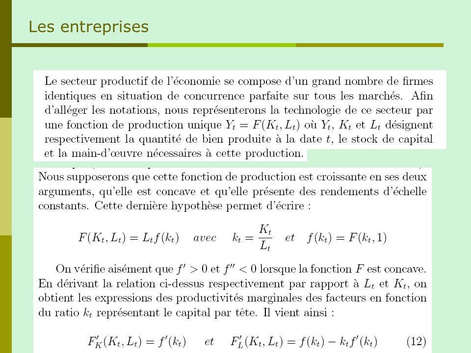 Régimes daccumulation Dès lors que le planificateur ne préfère pas les générations futures (R non négatif), un équilibre avec sous- accumulation est optimal au sens de Pareto.