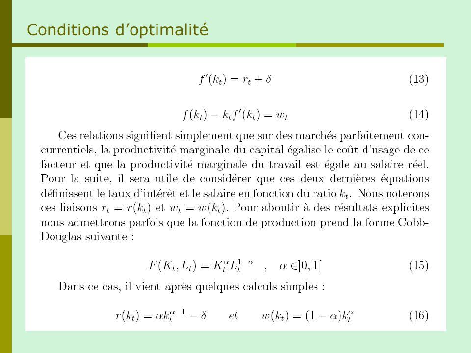 Conditions déquilibre de marchés Marché du travail L(t)=N(t) Marché Financier K(t+1)= N(t) s(t)