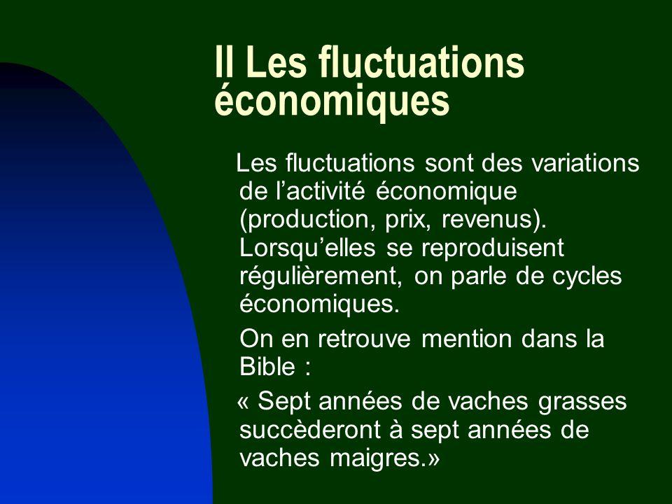 II Les fluctuations économiques Les fluctuations sont des variations de lactivité économique (production, prix, revenus). Lorsquelles se reproduisent