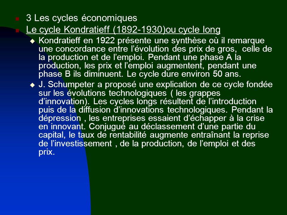 3 Les cycles économiques Le cycle Kondratieff (1892-1930)ou cycle long Kondratieff en 1922 présente une synthèse où il remarque une concordance entre