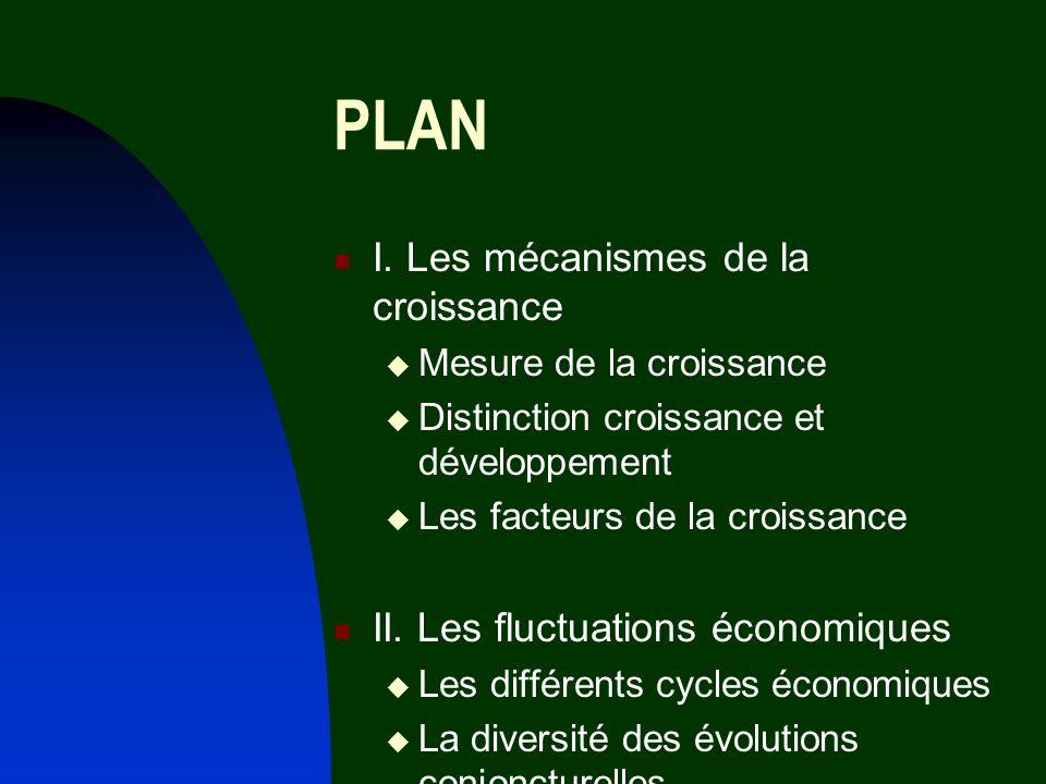 PLAN I. Les mécanismes de la croissance Mesure de la croissance Distinction croissance et développement Les facteurs de la croissance II. Les fluctuat