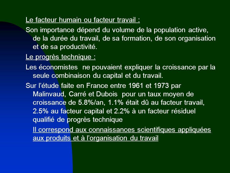 Le facteur humain ou facteur travail : Son importance dépend du volume de la population active, de la durée du travail, de sa formation, de son organi