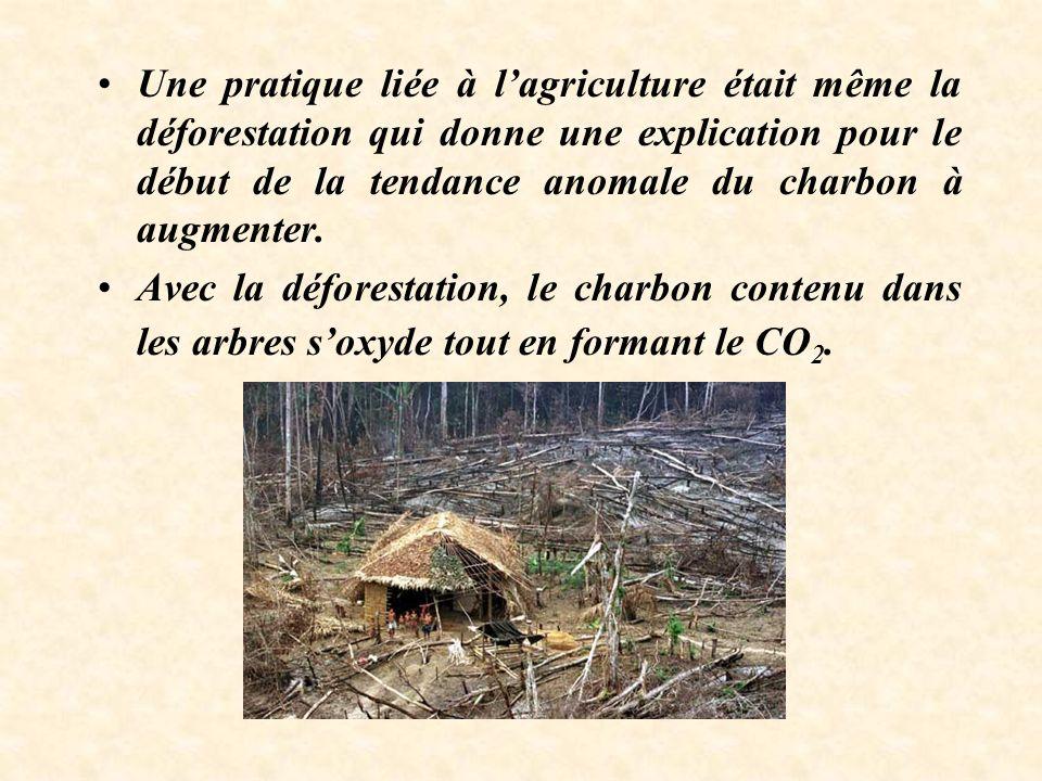 Une pratique liée à lagriculture était même la déforestation qui donne une explication pour le début de la tendance anomale du charbon à augmenter.