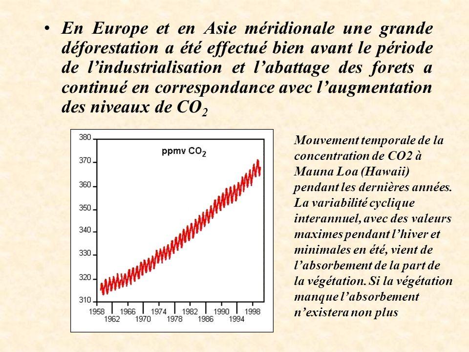 En Europe et en Asie méridionale une grande déforestation a été effectué bien avant le période de lindustrialisation et labattage des forets a continué en correspondance avec laugmentation des niveaux de CO 2 Mouvement temporale de la concentration de CO2 à Mauna Loa (Hawaii) pendant les dernières années.