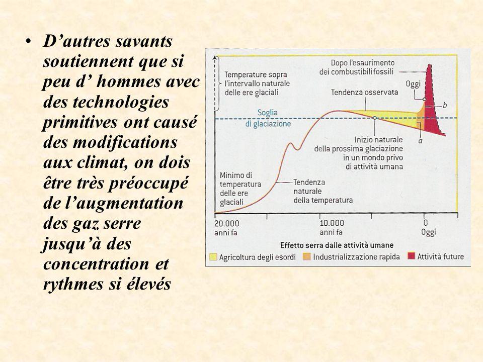 Dautres savants soutiennent que si peu d hommes avec des technologies primitives ont causé des modifications aux climat, on dois être très préoccupé de laugmentation des gaz serre jusquà des concentration et rythmes si élevés