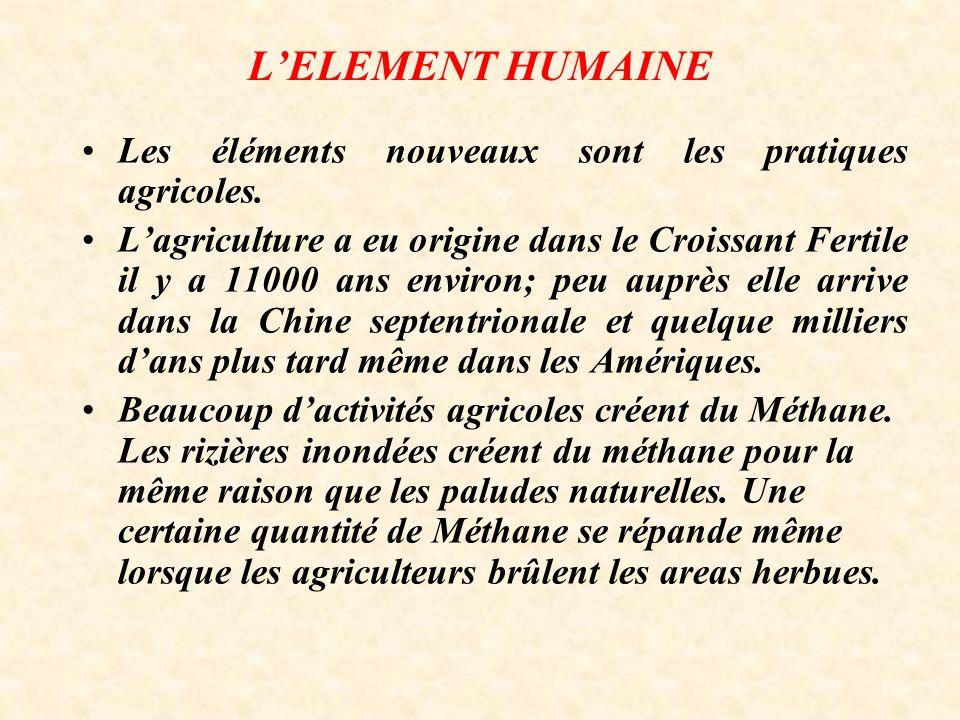 LELEMENT HUMAINE Les éléments nouveaux sont les pratiques agricoles.