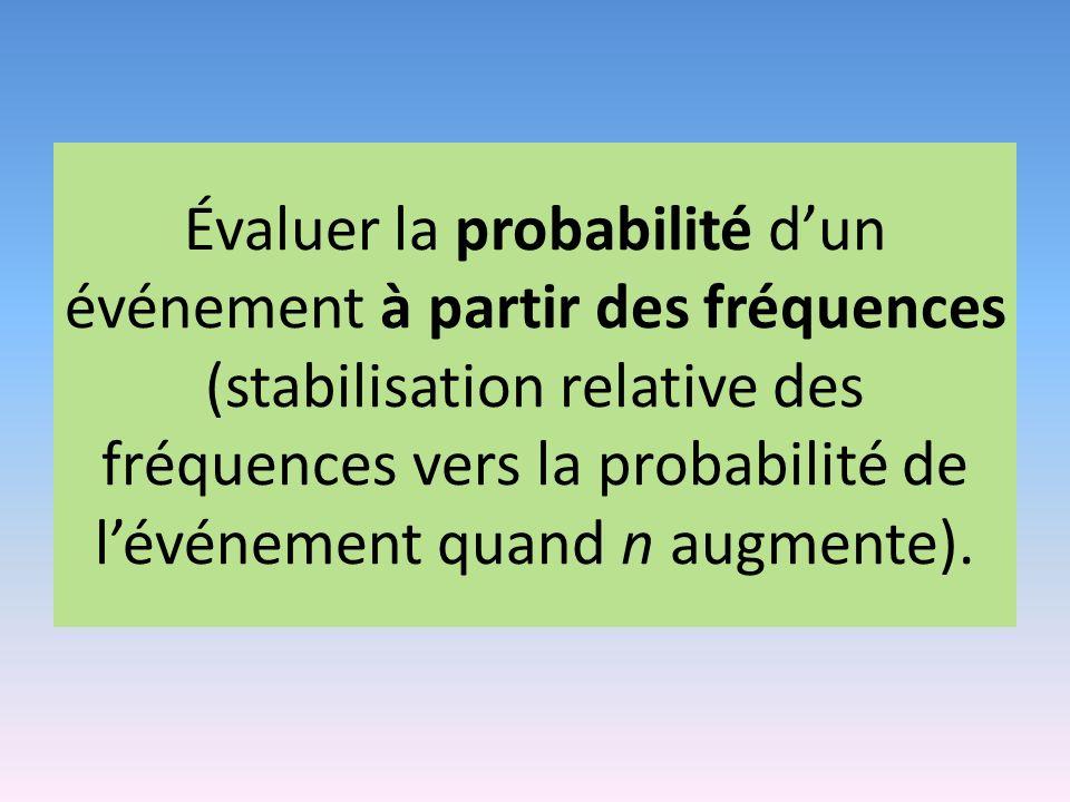 Évaluer la probabilité dun événement à partir des fréquences (stabilisation relative des fréquences vers la probabilité de lévénement quand n augmente).
