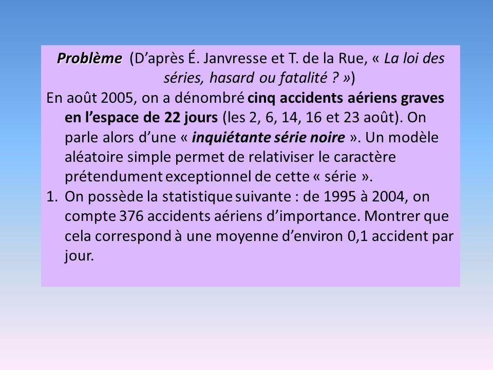 Problème Problème (Daprès É.Janvresse et T. de la Rue, « La loi des séries, hasard ou fatalité .