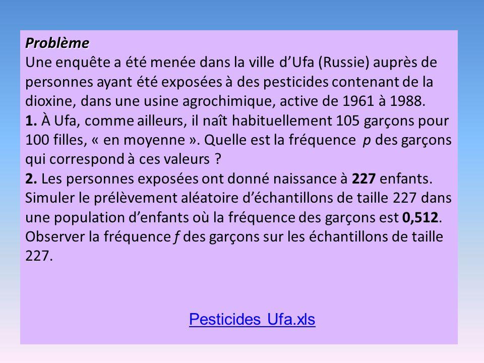 Problème Une enquête a été menée dans la ville dUfa (Russie) auprès de personnes ayant été exposées à des pesticides contenant de la dioxine, dans une usine agrochimique, active de 1961 à 1988.