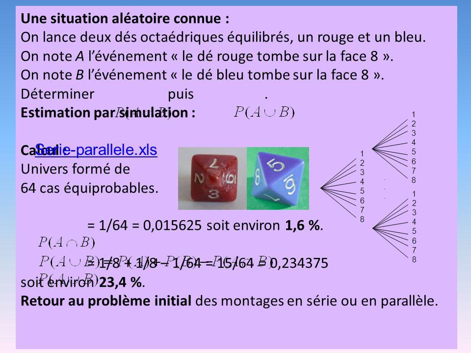 Une situation aléatoire connue : On lance deux dés octaédriques équilibrés, un rouge et un bleu.