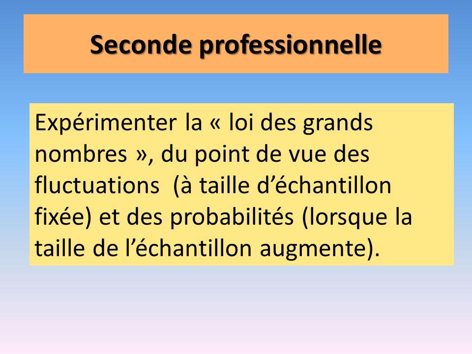Seconde professionnelle Expérimenter la « loi des grands nombres », du point de vue des fluctuations (à taille déchantillon fixée) et des probabilités (lorsque la taille de léchantillon augmente).