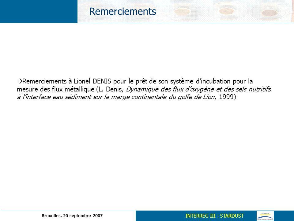 Remerciements à Lionel DENIS pour le prêt de son système dincubation pour la mesure des flux métallique (L. Denis, Dynamique des flux doxygène et des