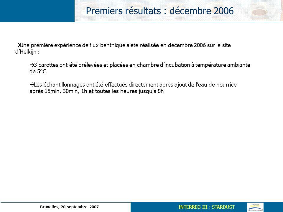INTERREG III : STARDUST Premiers résultats : décembre 2006 Bruxelles, 20 septembre 2007