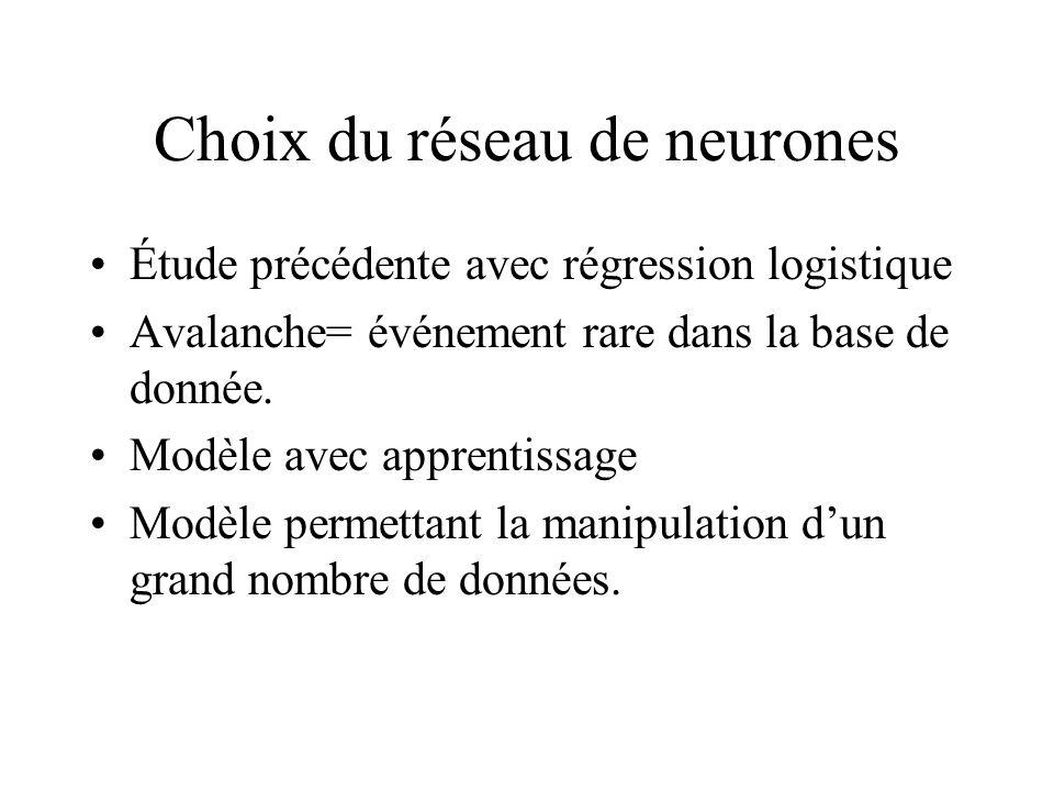 Choix du réseau de neurones Étude précédente avec régression logistique Avalanche= événement rare dans la base de donnée. Modèle avec apprentissage Mo