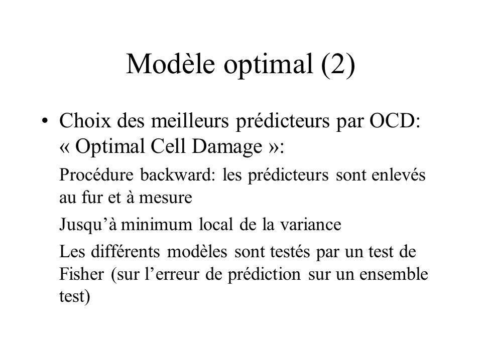 Modèle optimal (2) Choix des meilleurs prédicteurs par OCD: « Optimal Cell Damage »: Procédure backward: les prédicteurs sont enlevés au fur et à mesu