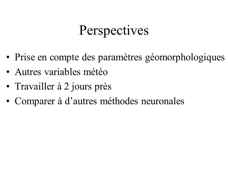 Perspectives Prise en compte des paramètres géomorphologiques Autres variables météo Travailler à 2 jours près Comparer à dautres méthodes neuronales