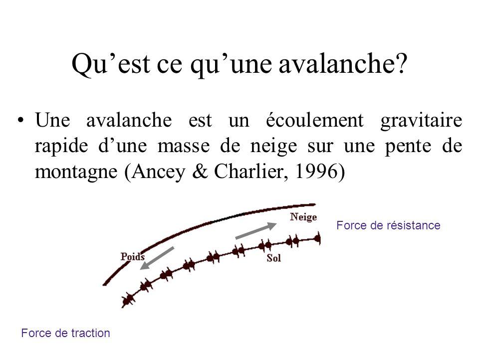 Quest ce quune avalanche? Une avalanche est un écoulement gravitaire rapide dune masse de neige sur une pente de montagne (Ancey & Charlier, 1996) For