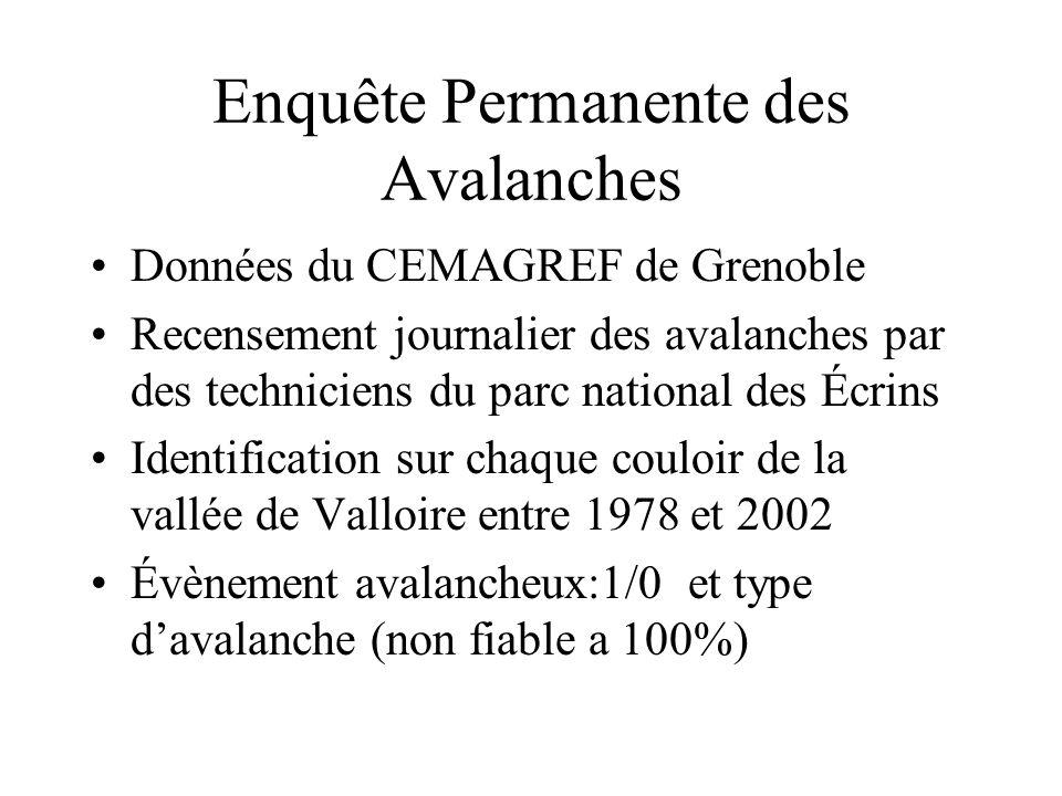 Enquête Permanente des Avalanches Données du CEMAGREF de Grenoble Recensement journalier des avalanches par des techniciens du parc national des Écrin