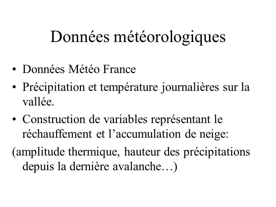 Données météorologiques Données Météo France Précipitation et température journalières sur la vallée. Construction de variables représentant le réchau