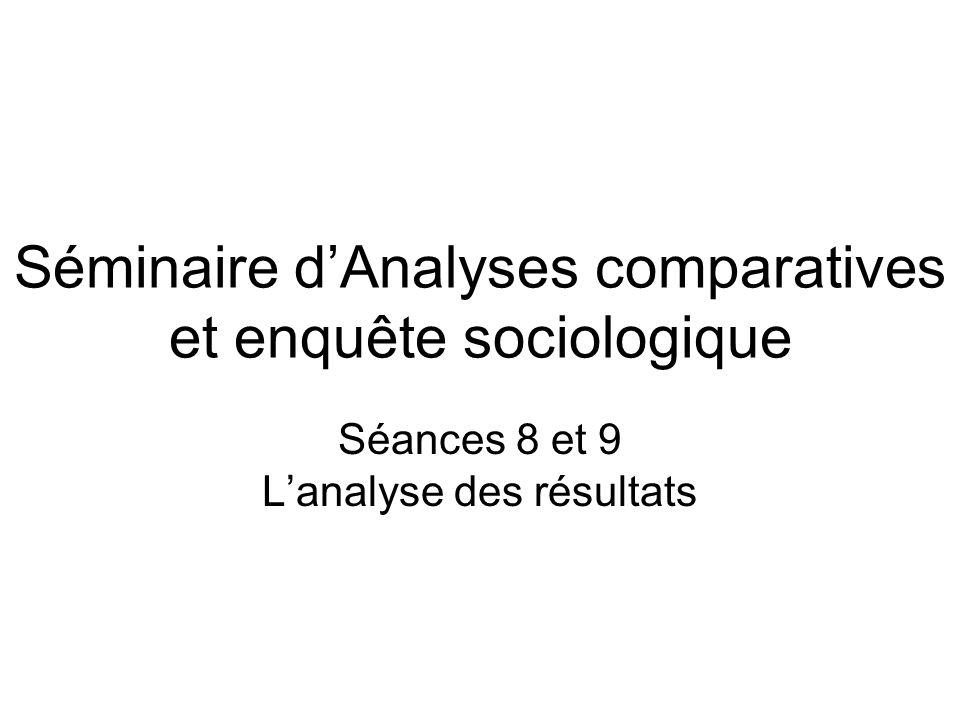 Séminaire dAnalyses comparatives et enquête sociologique Séances 8 et 9 Lanalyse des résultats