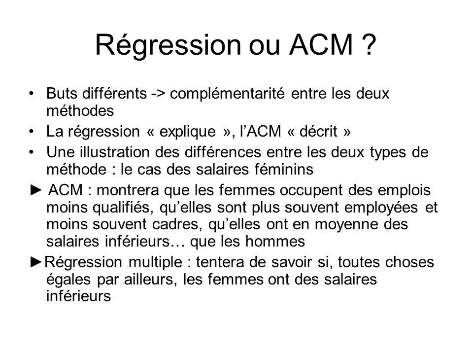 Régression ou ACM ? Buts différents -> complémentarité entre les deux méthodes La régression « explique », lACM « décrit » Une illustration des différ