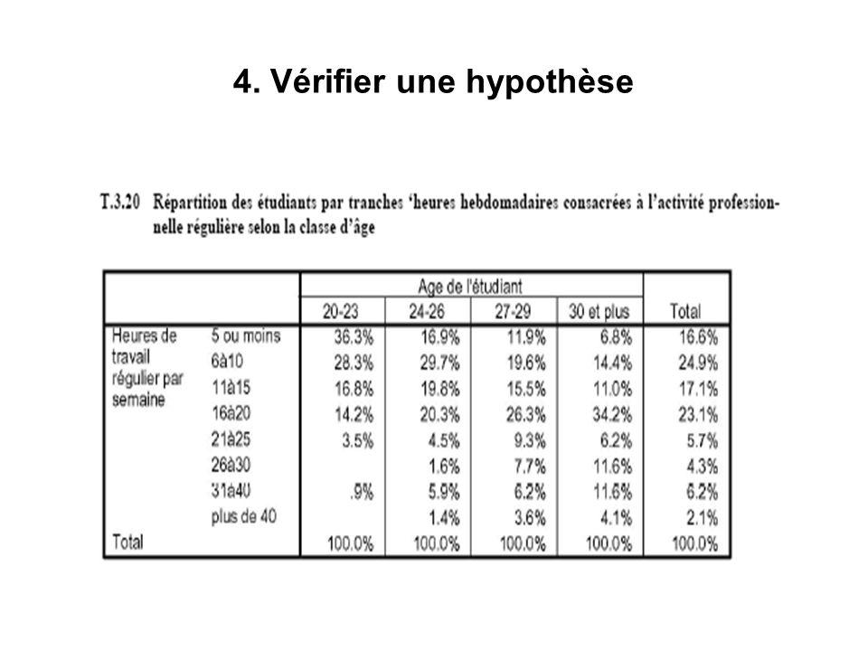 9.16%11.25%28.75%31.67% Exemple de lécoute radiophonique démissions religieuses