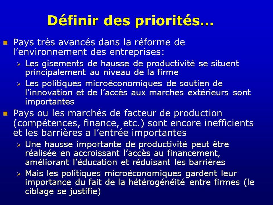 Définir des priorités… Pays très avancés dans la réforme de lenvironnement des entreprises: Les gisements de hausse de productivité se situent princip