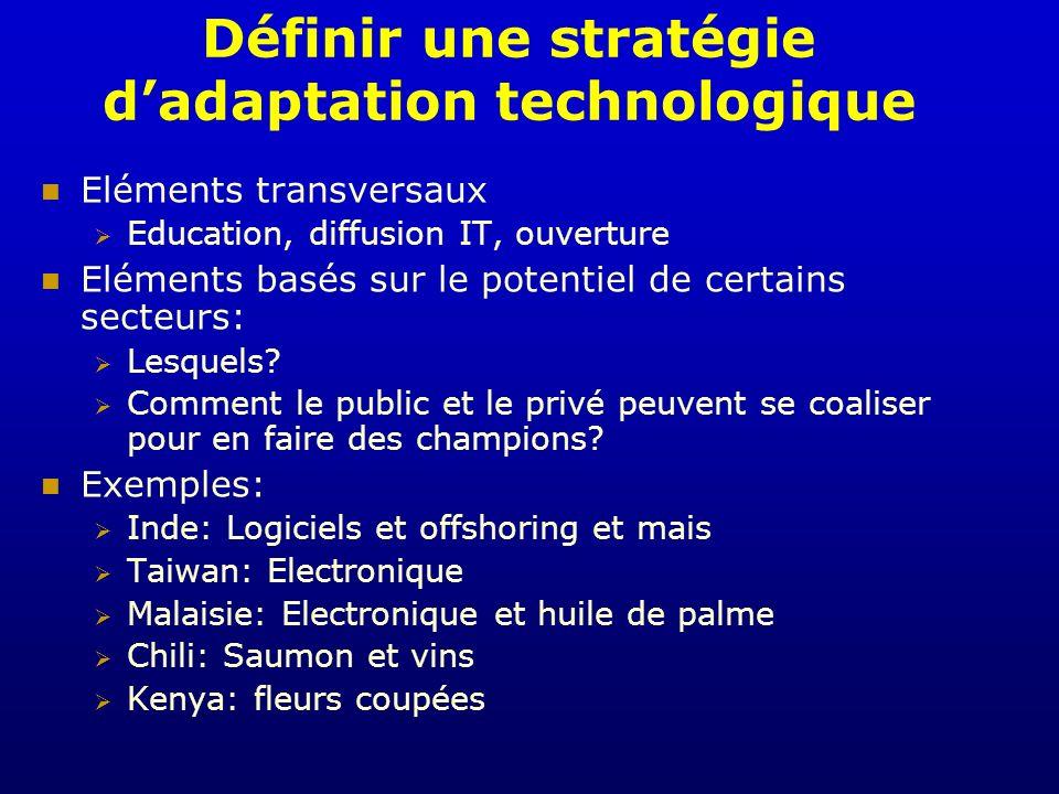Définir une stratégie dadaptation technologique Eléments transversaux Education, diffusion IT, ouverture Eléments basés sur le potentiel de certains s