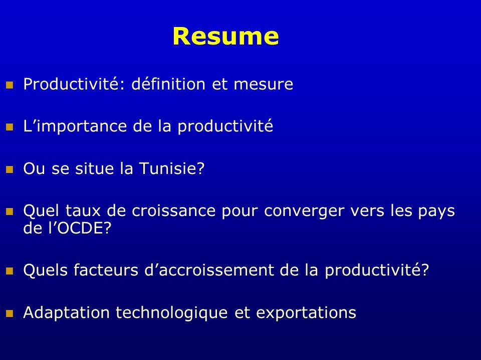 Resume Productivité: définition et mesure Limportance de la productivité Ou se situe la Tunisie? Quel taux de croissance pour converger vers les pays