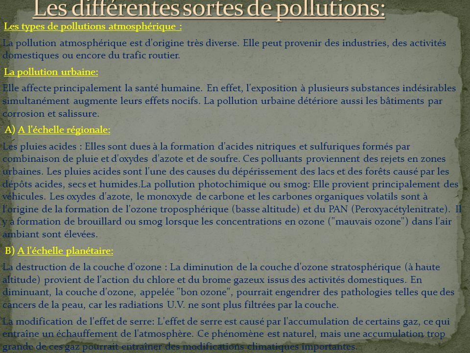 Les types de pollutions atmosphérique : La pollution atmosphérique est d'origine très diverse. Elle peut provenir des industries, des activités domest