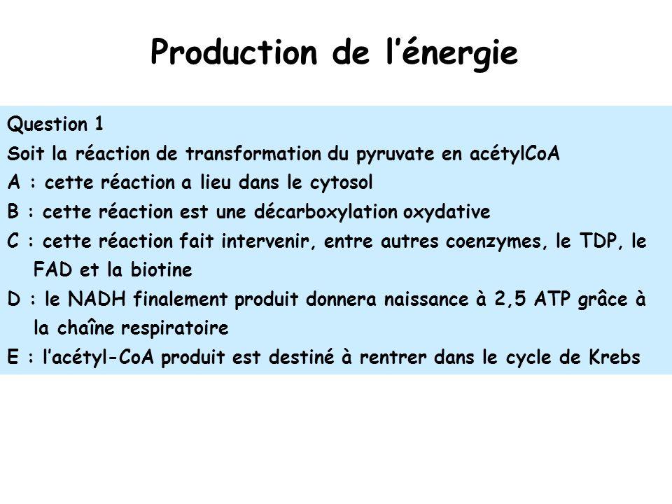 Question 1 Soit la réaction de transformation du pyruvate en acétylCoA A : cette réaction a lieu dans le cytosol B : cette réaction est une décarboxylation oxydative C : cette réaction fait intervenir, entre autres coenzymes, le TDP, le FAD et la biotine D : le NADH finalement produit donnera naissance à 2,5 ATP grâce à la chaîne respiratoire E : lacétyl-CoA produit est destiné à rentrer dans le cycle de Krebs Production de lénergie