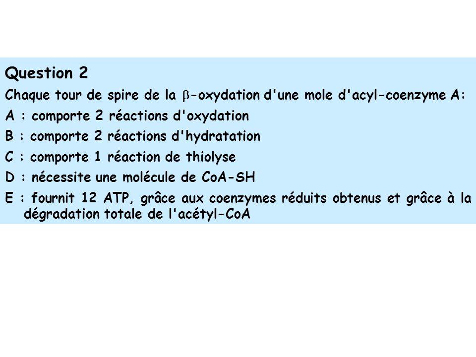 Question 2 Chaque tour de spire de la -oxydation d une mole d acyl-coenzyme A: A : comporte 2 réactions d oxydation B : comporte 2 réactions d hydratation C : comporte 1 réaction de thiolyse D : nécessite une molécule de CoA-SH E : fournit 12 ATP, grâce aux coenzymes réduits obtenus et grâce à la dégradation totale de l acétyl-CoA