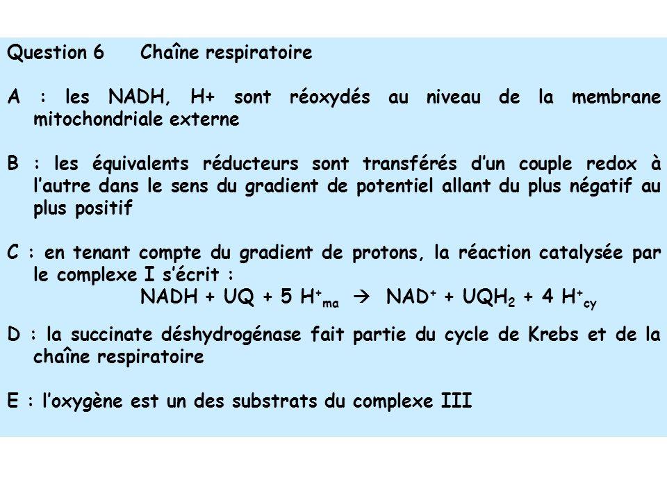Question 6Chaîne respiratoire A : les NADH, H+ sont réoxydés au niveau de la membrane mitochondriale externe B : les équivalents réducteurs sont transférés dun couple redox à lautre dans le sens du gradient de potentiel allant du plus négatif au plus positif C : en tenant compte du gradient de protons, la réaction catalysée par le complexe I sécrit : NADH + UQ + 5 H + ma NAD + + UQH 2 + 4 H + cy D : la succinate déshydrogénase fait partie du cycle de Krebs et de la chaîne respiratoire E : loxygène est un des substrats du complexe III
