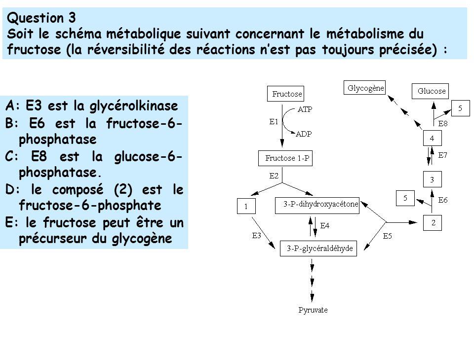A: E3 est la glycérolkinase B: E6 est la fructose-6- phosphatase C: E8 est la glucose-6- phosphatase.