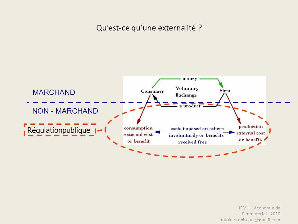 IFM – Léconomie de limmatériel - 2010 antoine.rebiscoul@gmail.com Régulationpublique MARCHAND NON - MARCHAND Quest-ce quune externalité ?