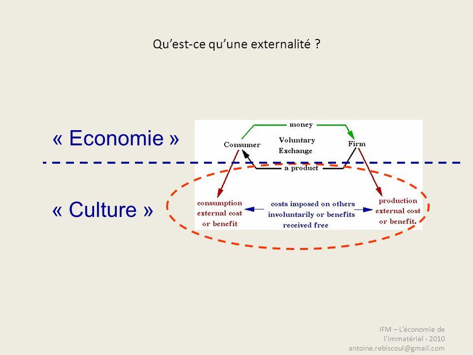 IFM – Léconomie de limmatériel - 2010 antoine.rebiscoul@gmail.com « Economie » « Culture » Quest-ce quune externalité ?