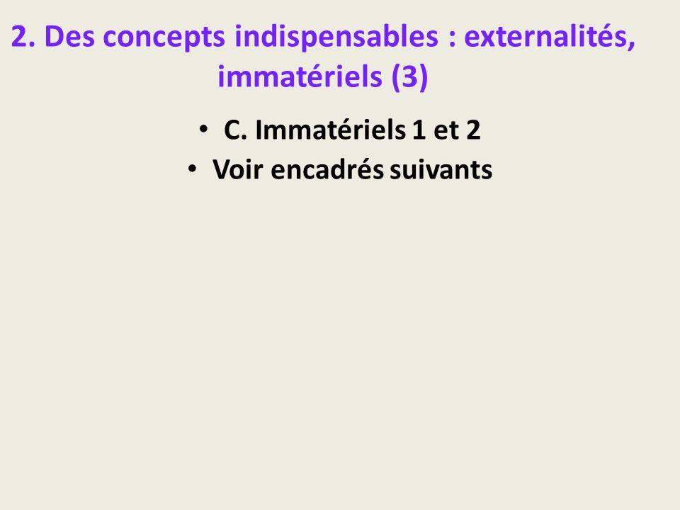 2. Des concepts indispensables : externalités, immatériels (3) C. Immatériels 1 et 2 Voir encadrés suivants