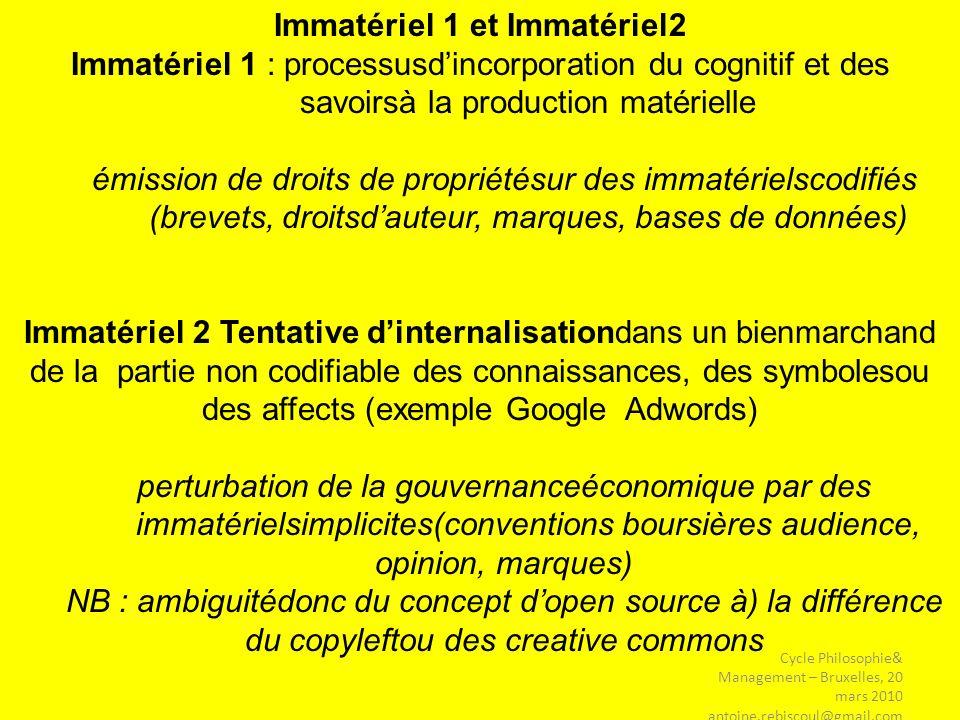 Cycle Philosophie& Management – Bruxelles, 20 mars 2010 antoine.rebiscoul@gmail.com Immatériel 1 et Immatériel2 Immatériel 1 : processusdincorporation