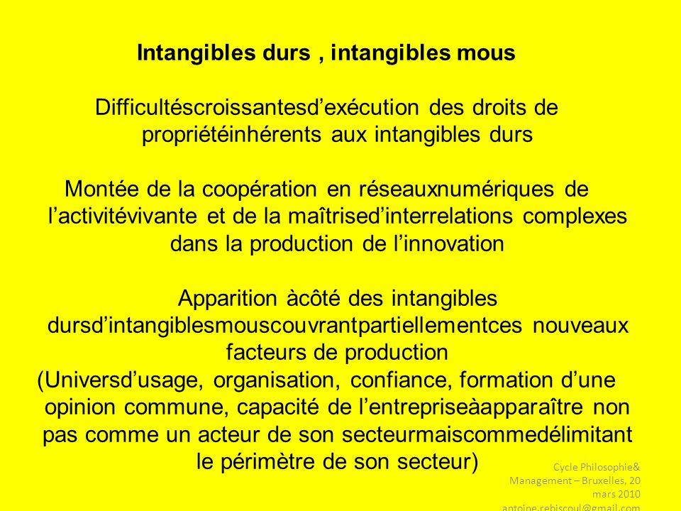 Cycle Philosophie& Management – Bruxelles, 20 mars 2010 antoine.rebiscoul@gmail.com Intangibles durs, intangibles mous Difficultéscroissantesdexécutio