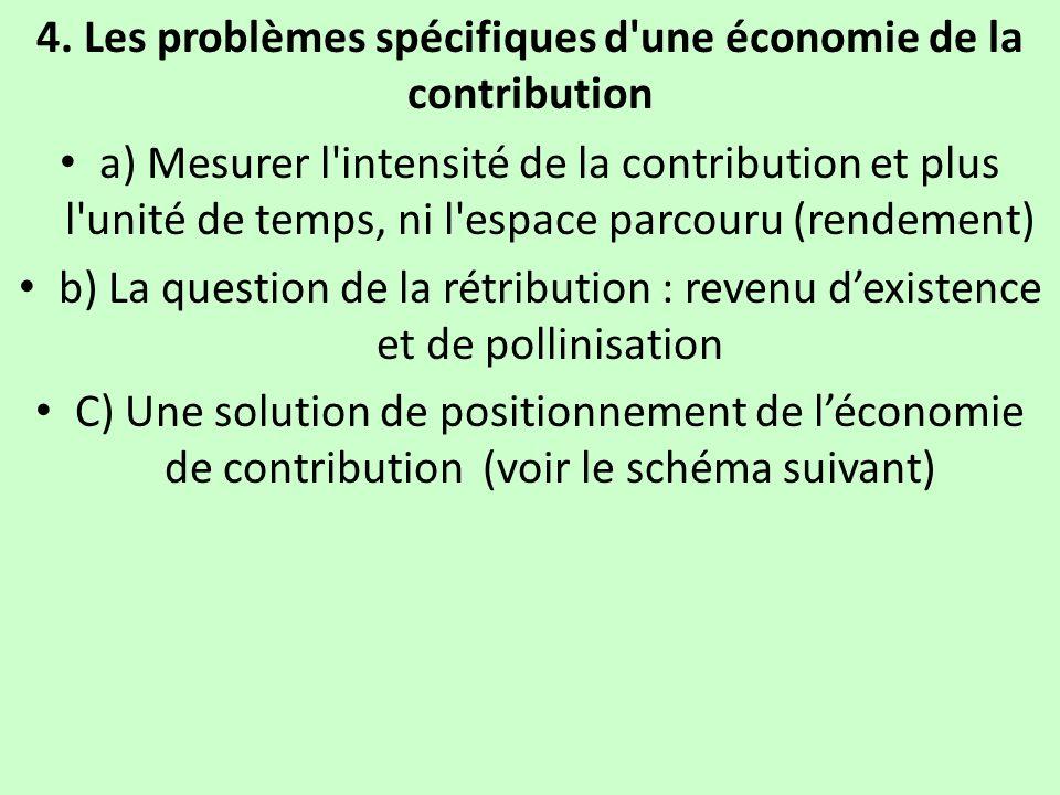 4. Les problèmes spécifiques d'une économie de la contribution a) Mesurer l'intensité de la contribution et plus l'unité de temps, ni l'espace parcour