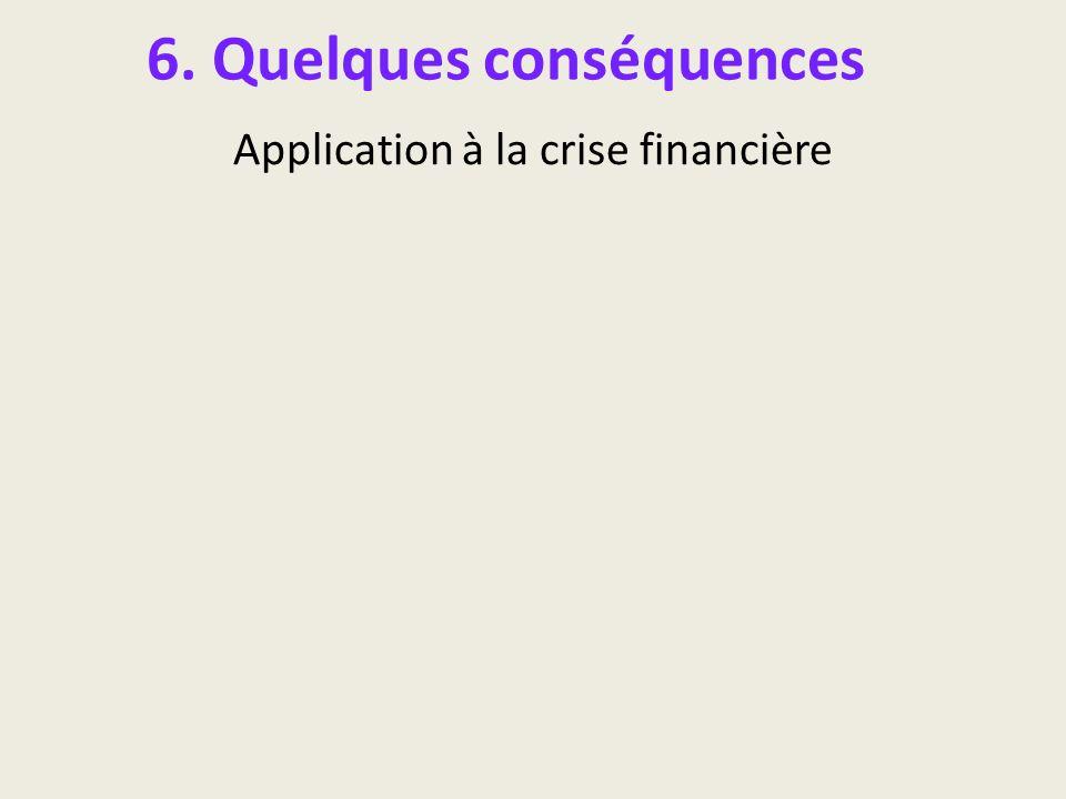 6. Quelques conséquences Application à la crise financière